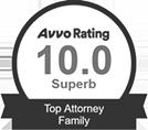 Avvo Denver divorce Lawyers